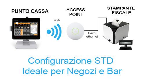 Cassa fiscale iPad configurazione STD Base