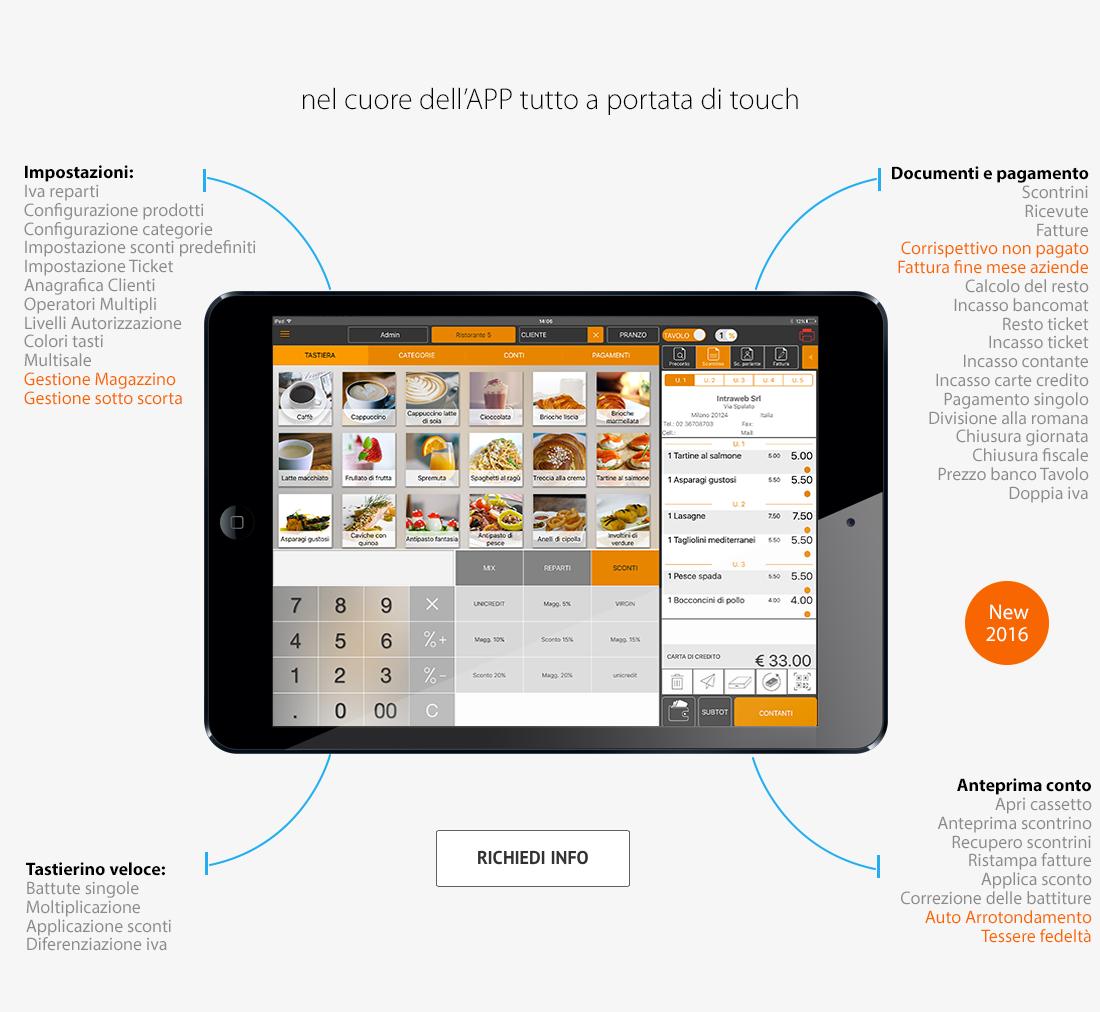 cassa fiscale iPad immagine schermata banco