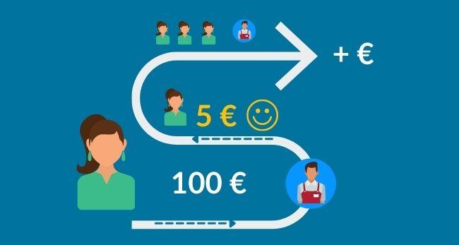 cash-back-immagini-interne-blog-4